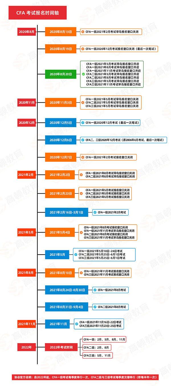 https://finance.gaodun.cn/uploads/2011/1-201112154154310.jpg
